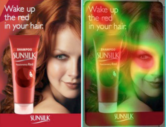 Shampoo sunsilk heatmap