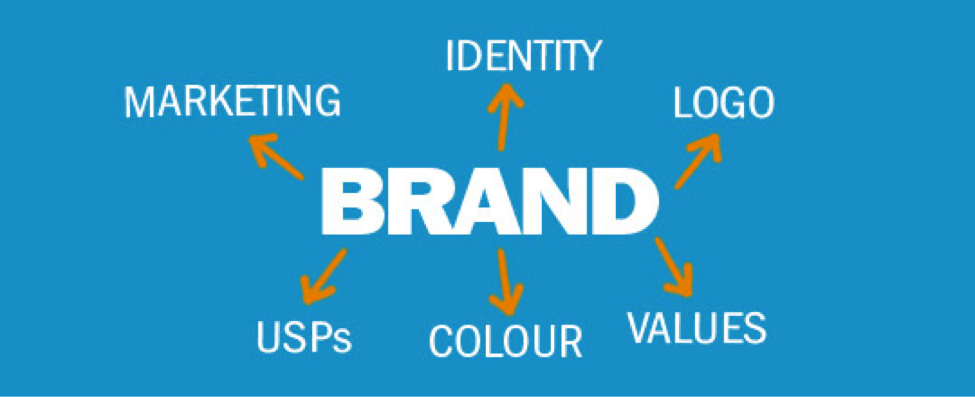 brand aspects