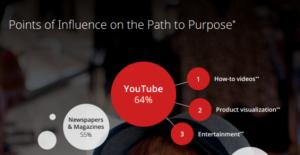 google path to purpose