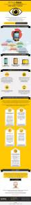 retina email