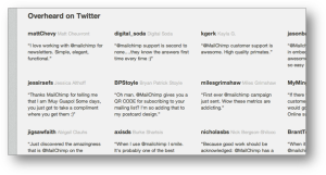 MailChimp: overheard on Twitter