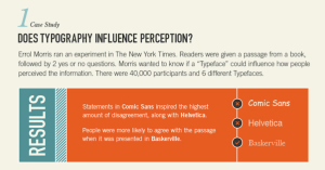 How typography influence perception in conversion optimisation
