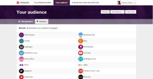 Pinterest Analytics brands