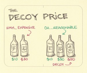 The Decoy Effect