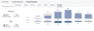 Facebook reach and engagement comparison