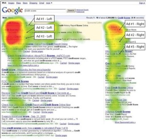 PPC eye tracking study results