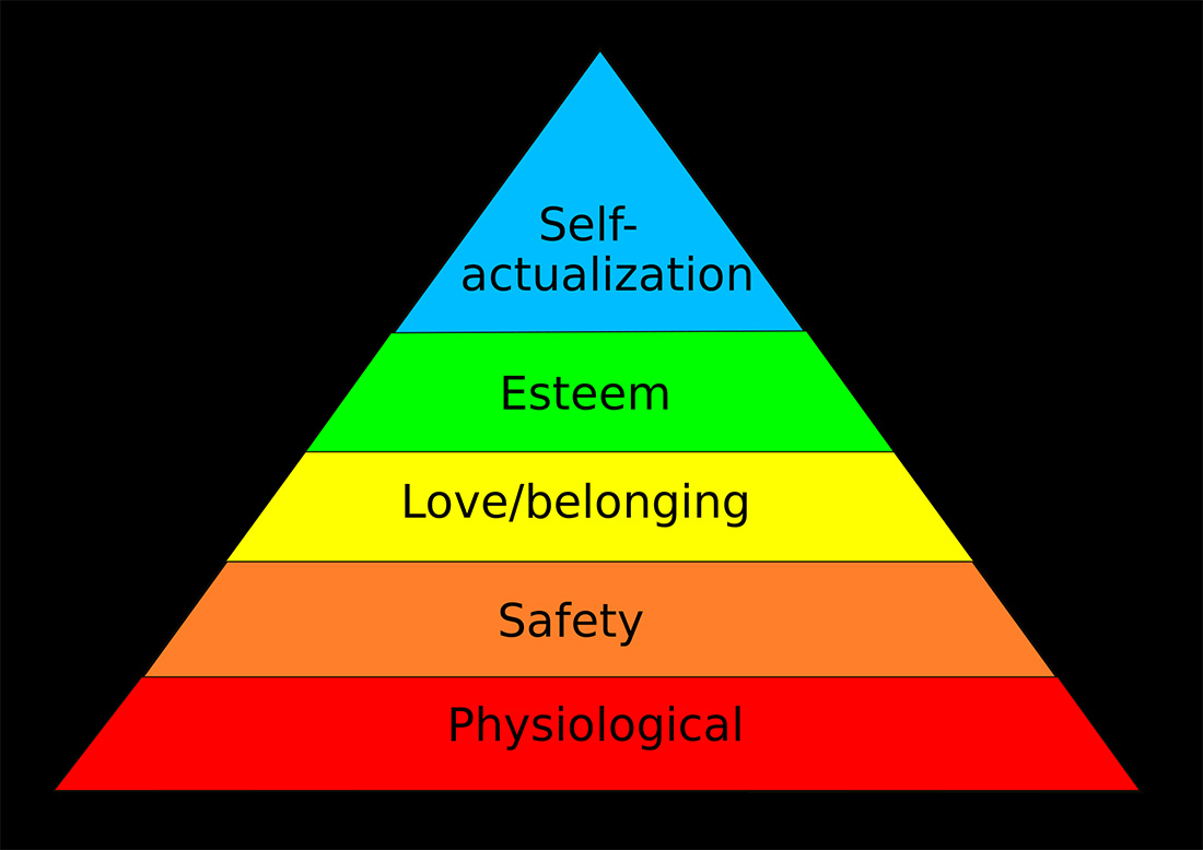 emotion pyramid