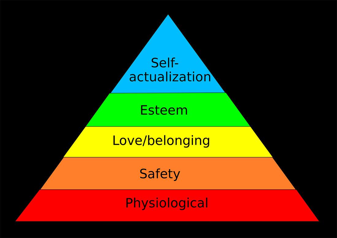 emotion pyramid
