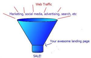 web traffic funnel