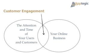 apptegic customer engagement