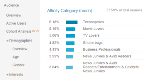 google analytics social and mobile audience