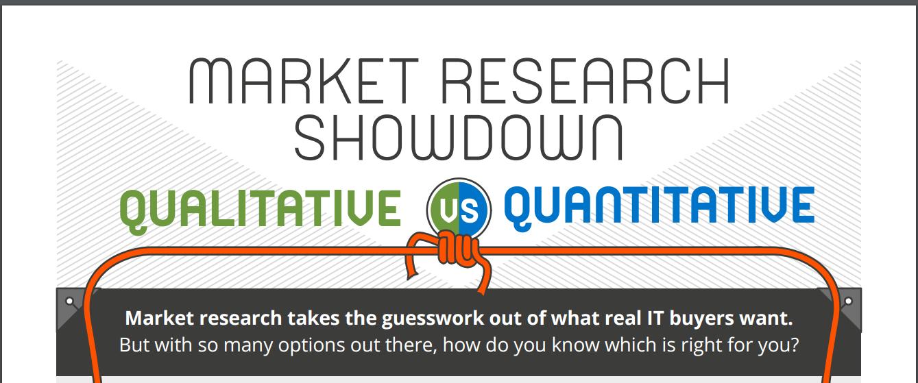 market research showdown