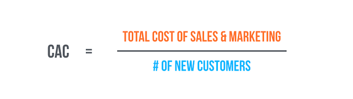 customer acquisition cost equation