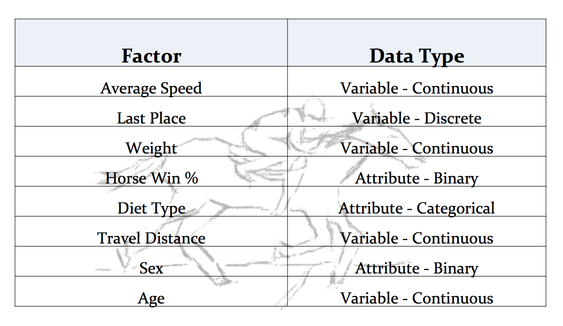 factor vs. variable type