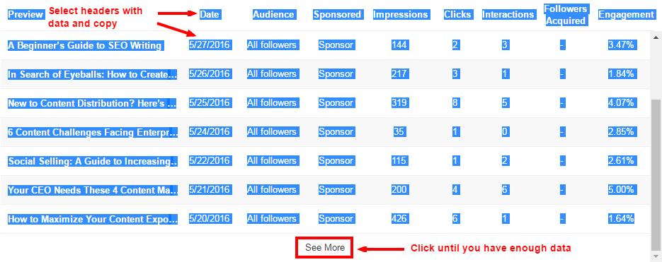 linkedin stats copy