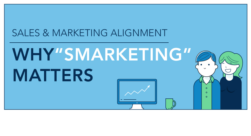 why smarketing matters