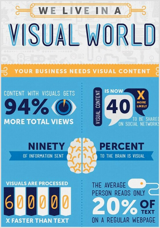 your business needs visual content
