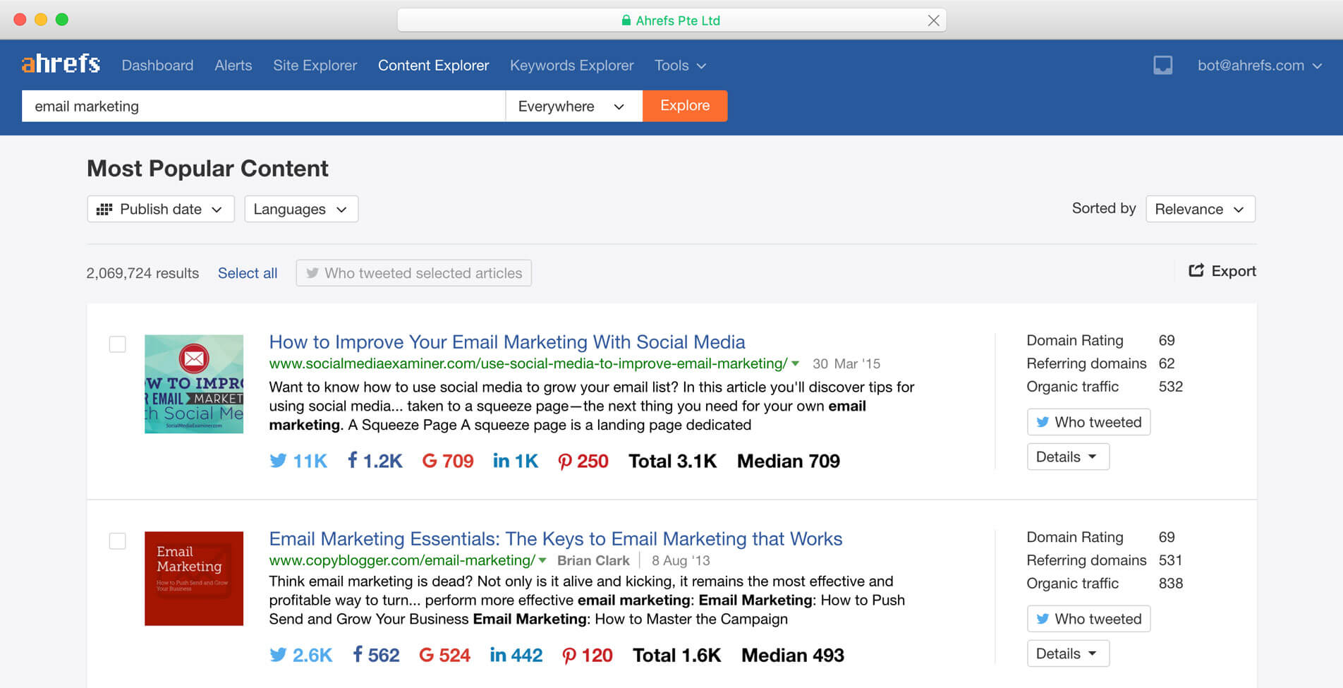 ahrefs email marketing keyword search