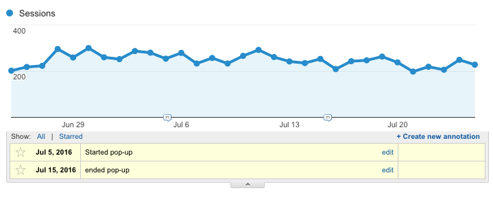 google-analytics-annotations