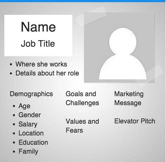 persona example