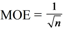 margin of error equation