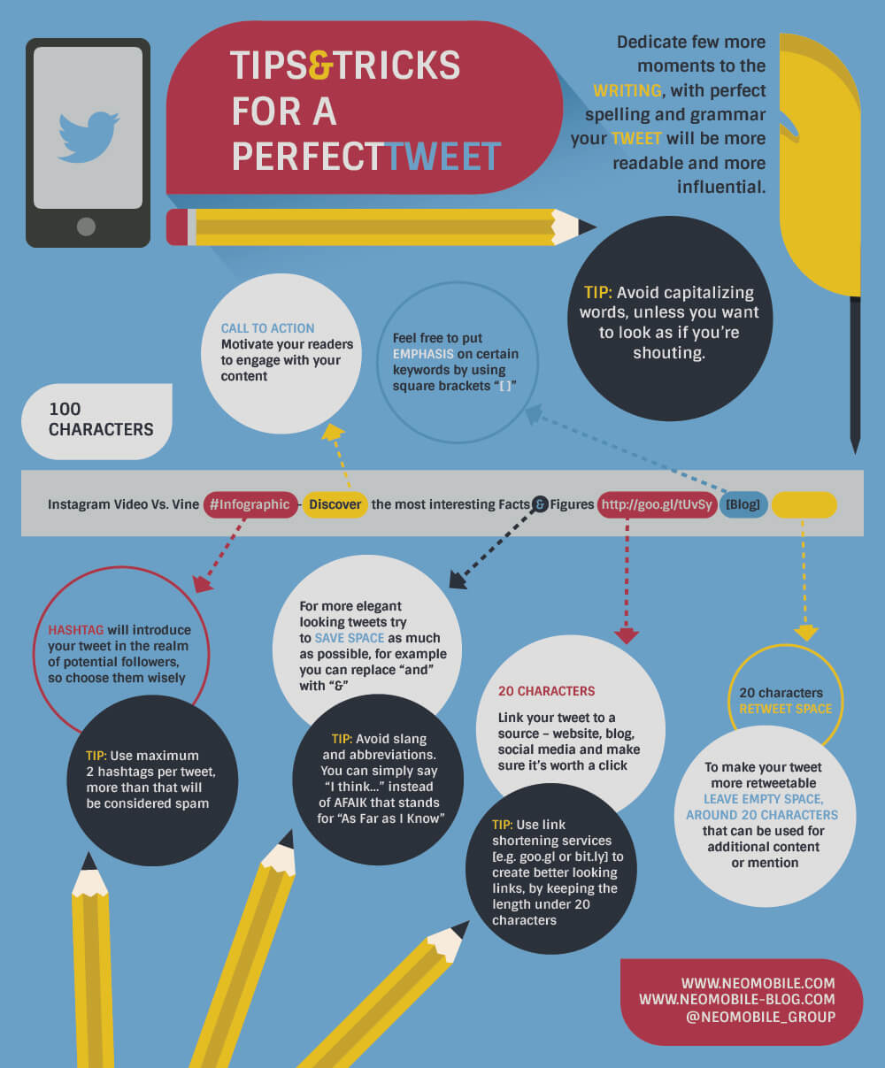 tips for a perfect tweet