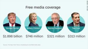 free media coverage