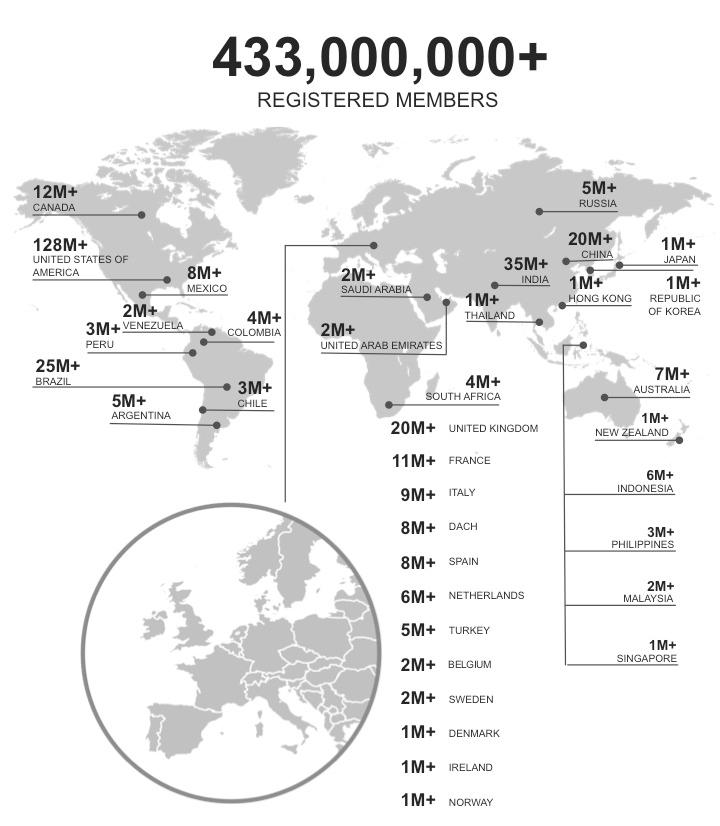 433 million users