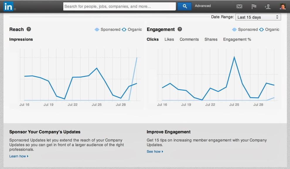 keep eye on analytics - recurpost - social media scheduler