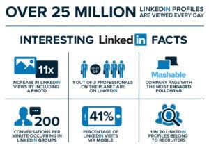 over 25 million linkedin users