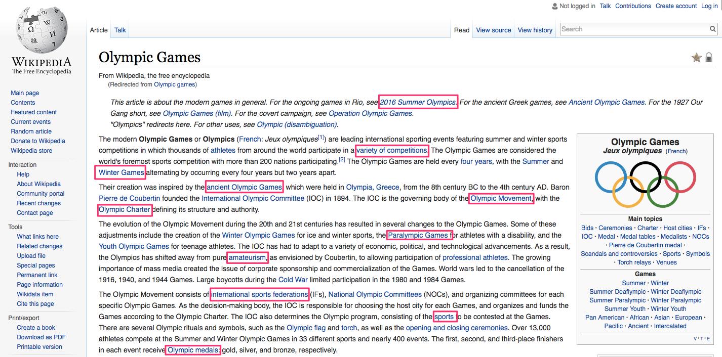 wikipedia internal links