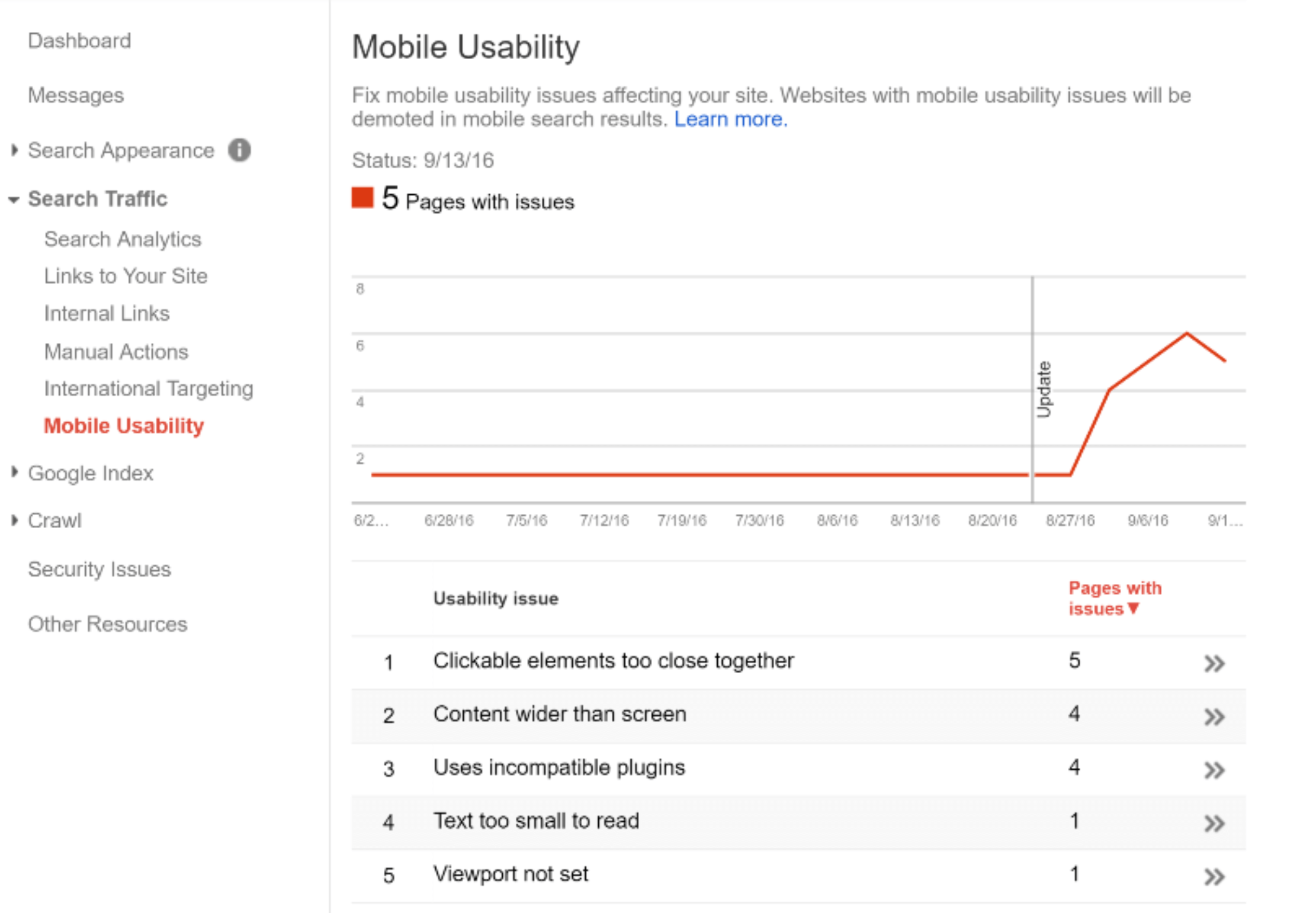 google search console mobile usability