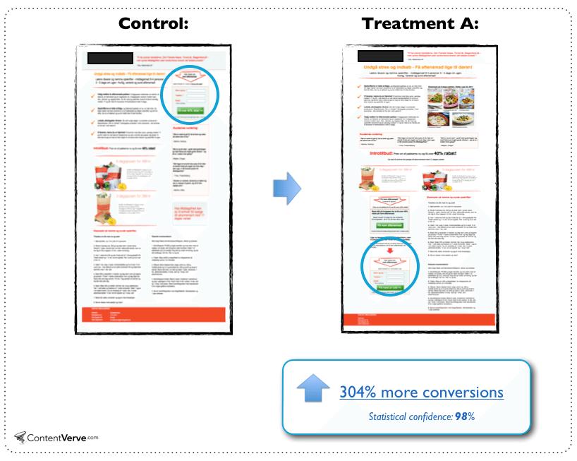 control treatment a