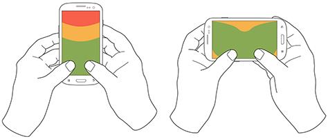 mobile heatmap 3