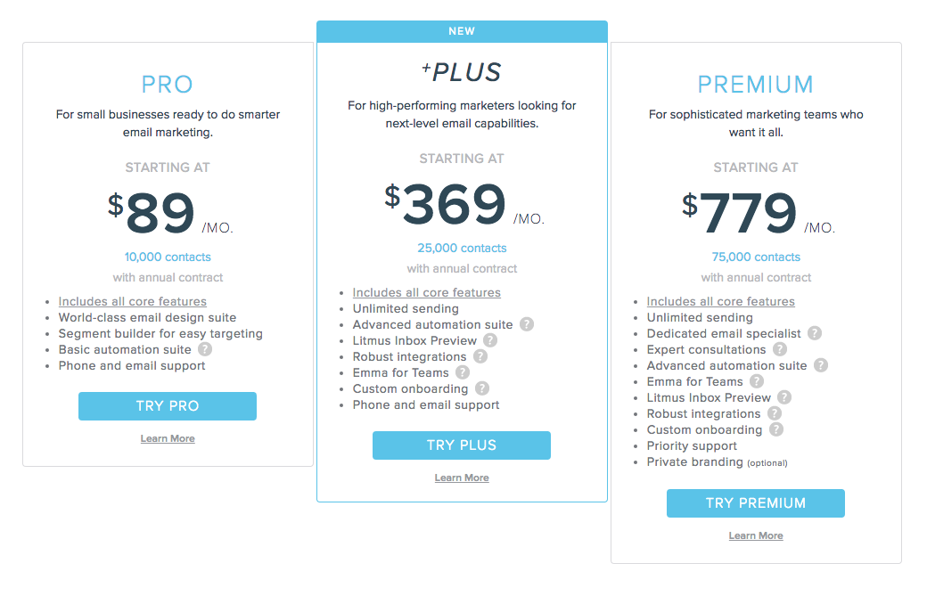 price guide pro plus premium