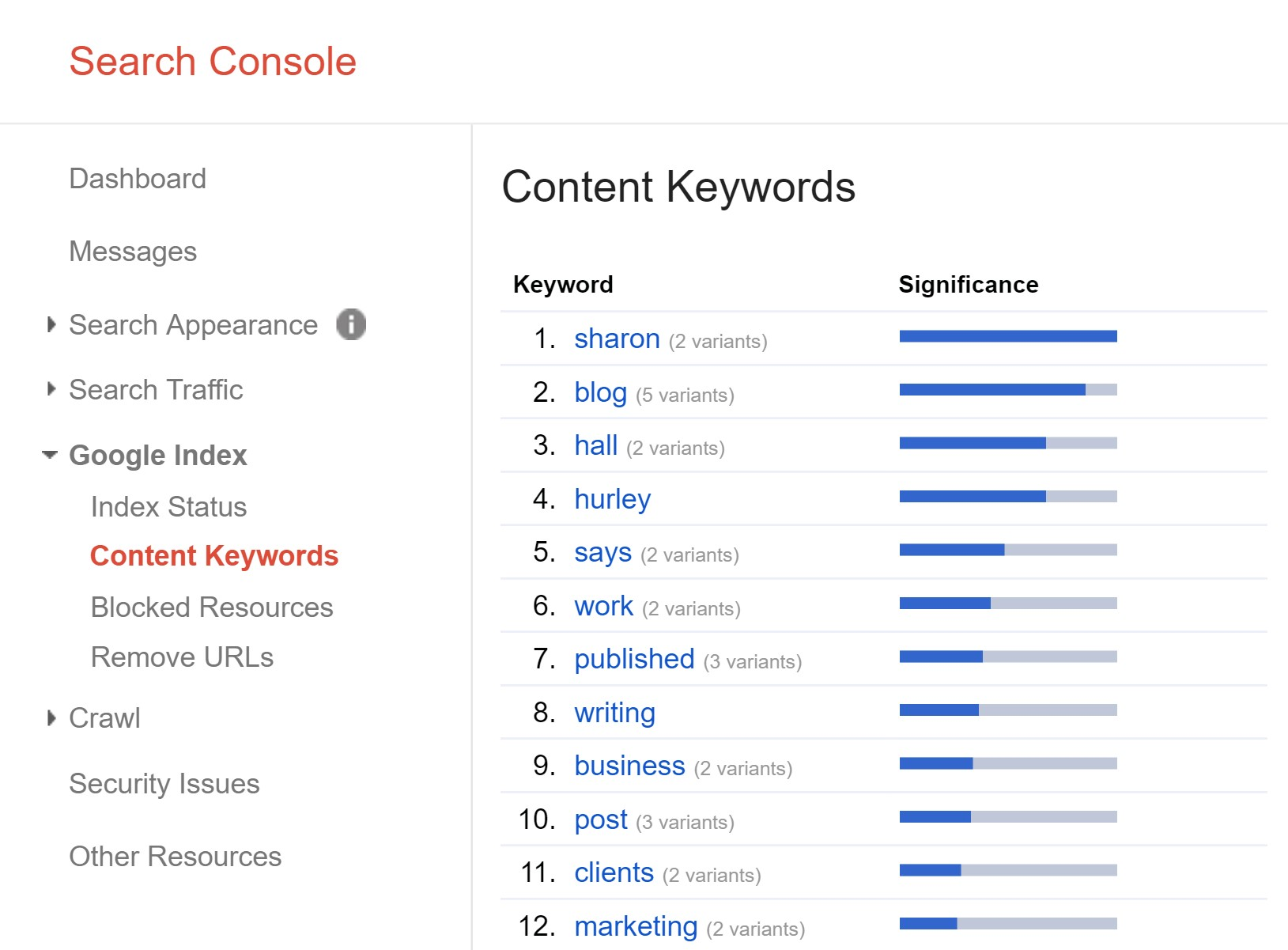 google-search-console-content-keywords