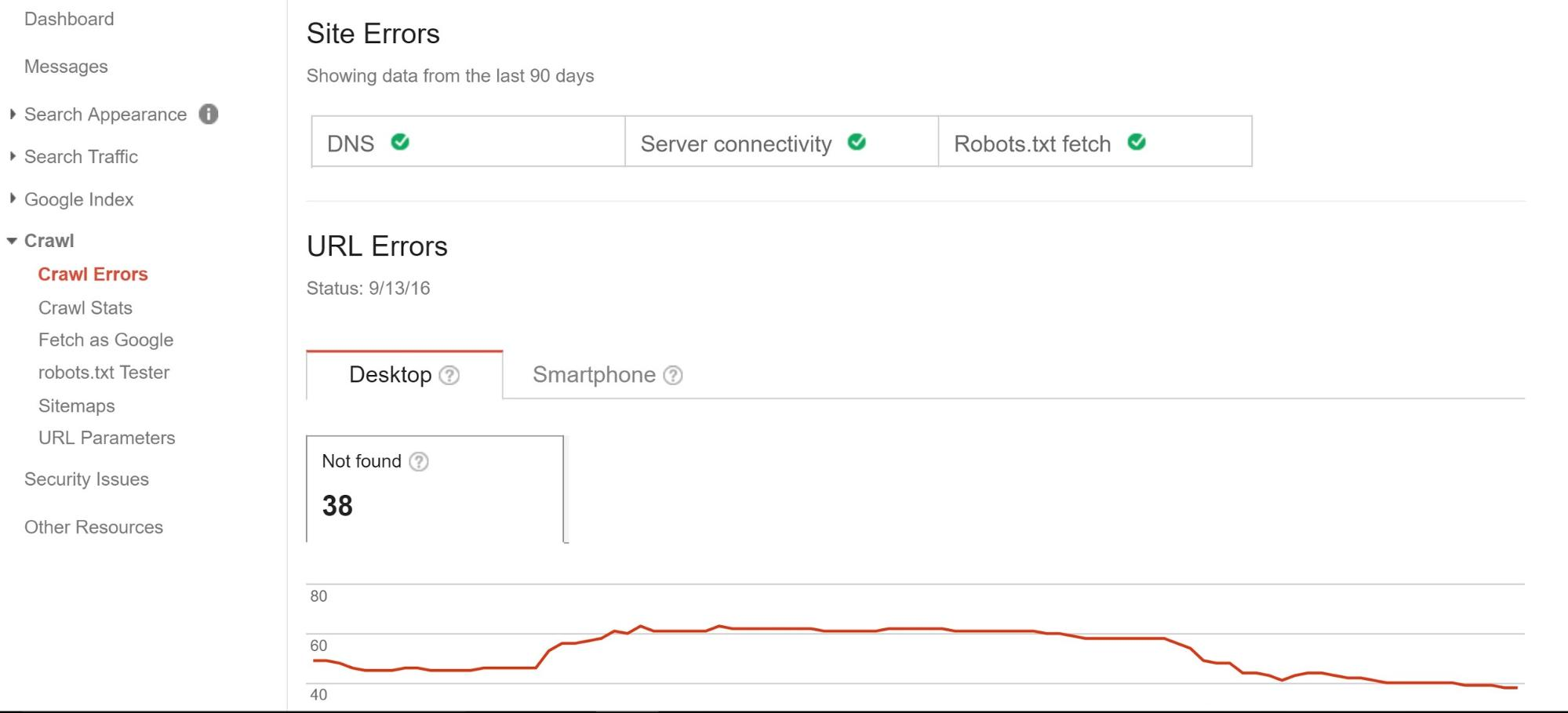 google-search-console-crawl-errors