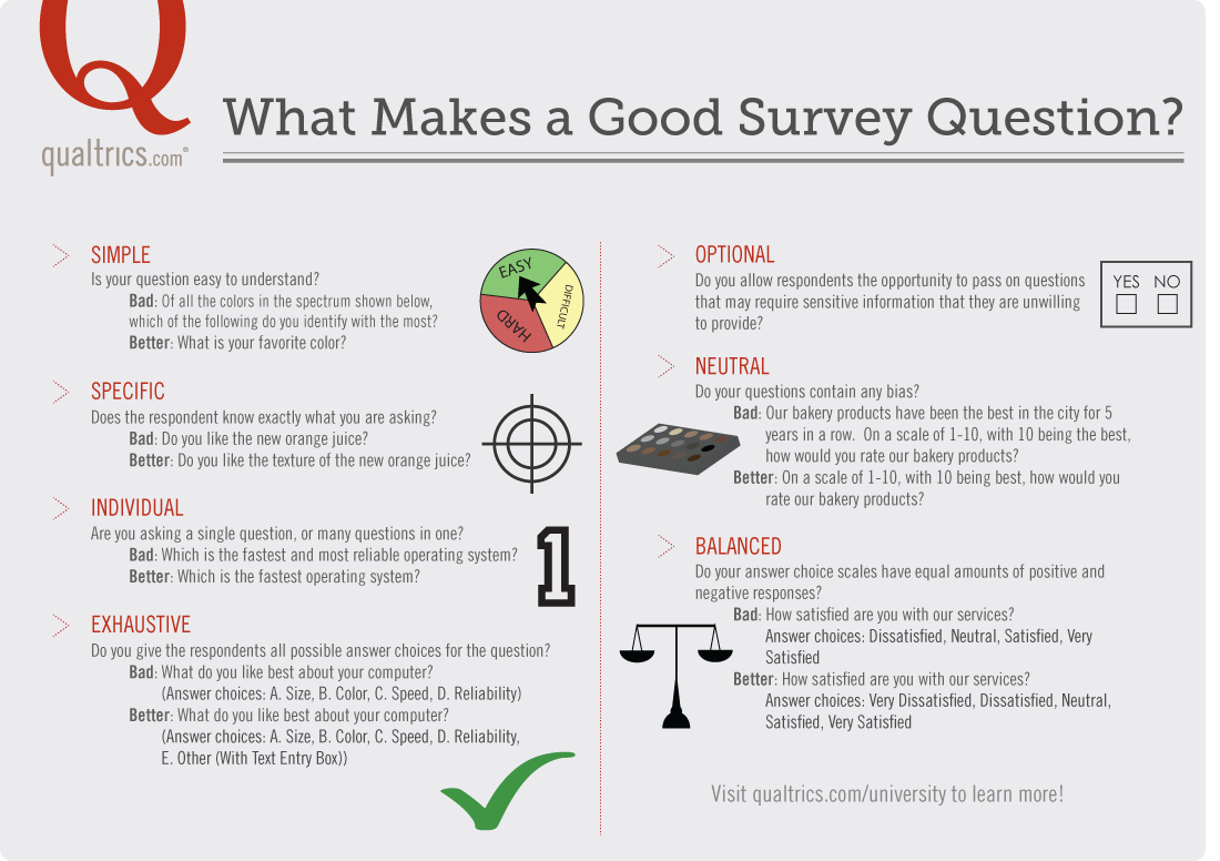 survey questions Want to write survey questions that people will want to answer use these tips to write a survey that's engaging and informative.