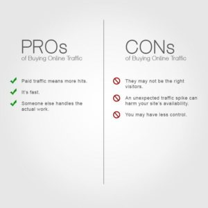 Online buying pros cons