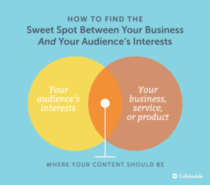 find the sweet spot