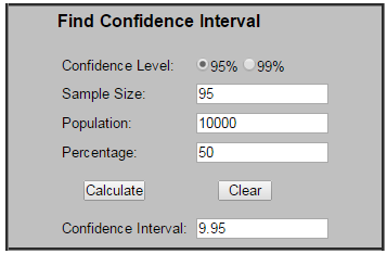 find confidence interval