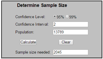 determine sample size