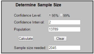 determine sample size calculator