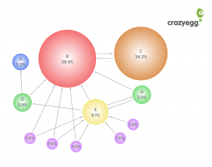 PageRank Examples
