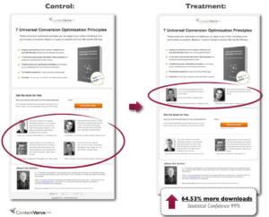 ContentVerve Control and Treatment