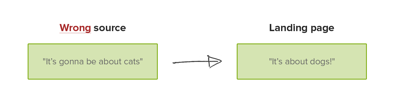 glossary bounce rate - figure 3