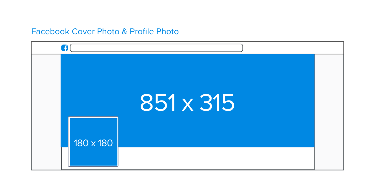 facebook cover photo and profile photo image dimensions