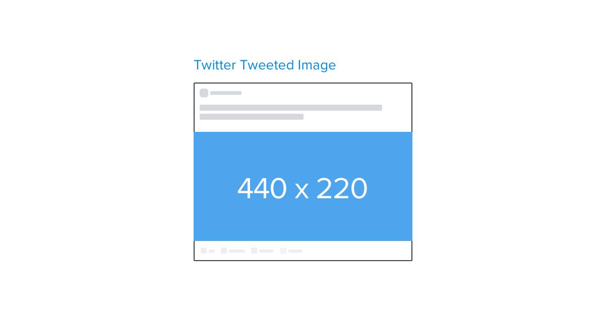размер фотографий в твиттере