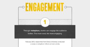 storytelling infographic fi