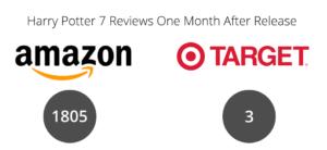Harry Potter reviews amazon Target